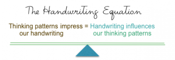 Handwriting Equation