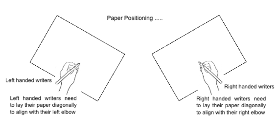 paper positioning for cursive writing